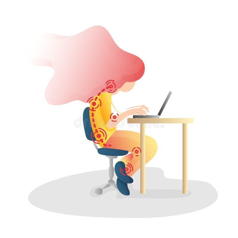 Postura de la espina dorsal del inorrect que se sienta ergonómico, incorrecto r Postura del escritorio de oficina libre illustration