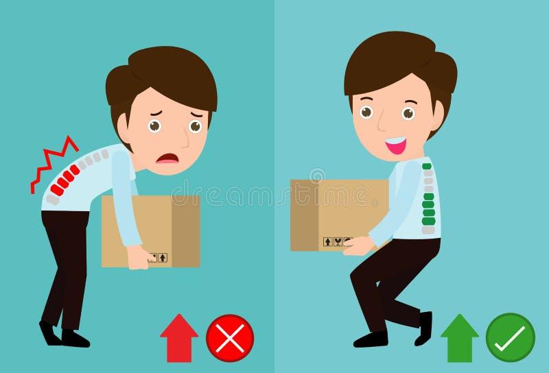 Postura de levantamento correta e posição incorreta do erro do elevador do homem e a direita Corrija e postura incorreta quando l ilustração stock