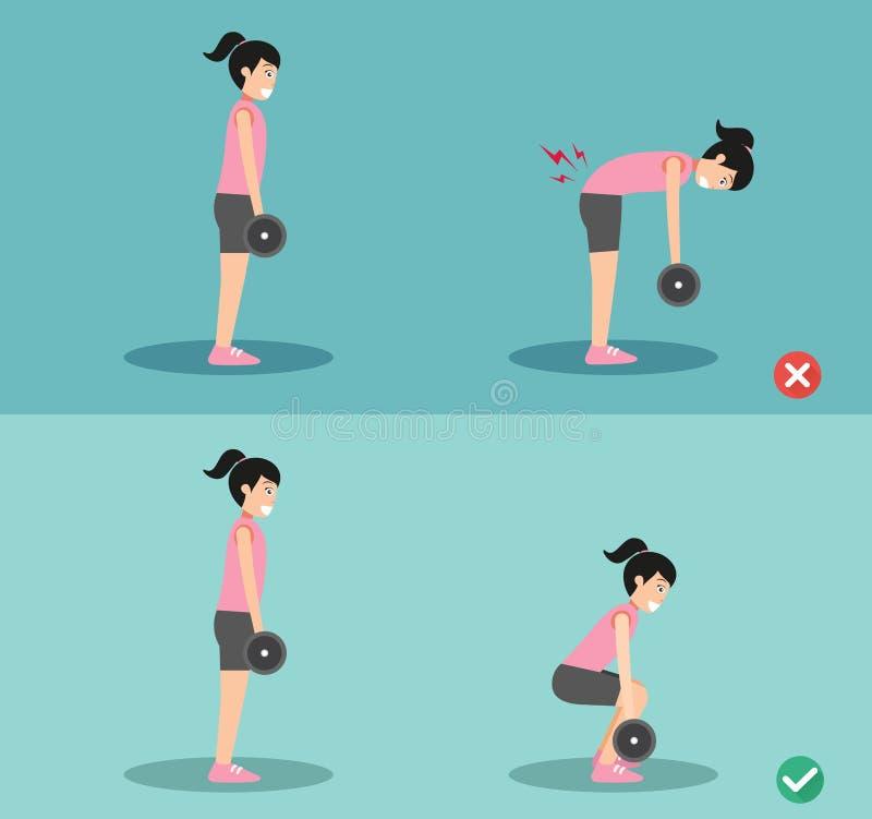 Postura incorrecta y correcta de la mujer del deadlift, ejemplo stock de ilustración