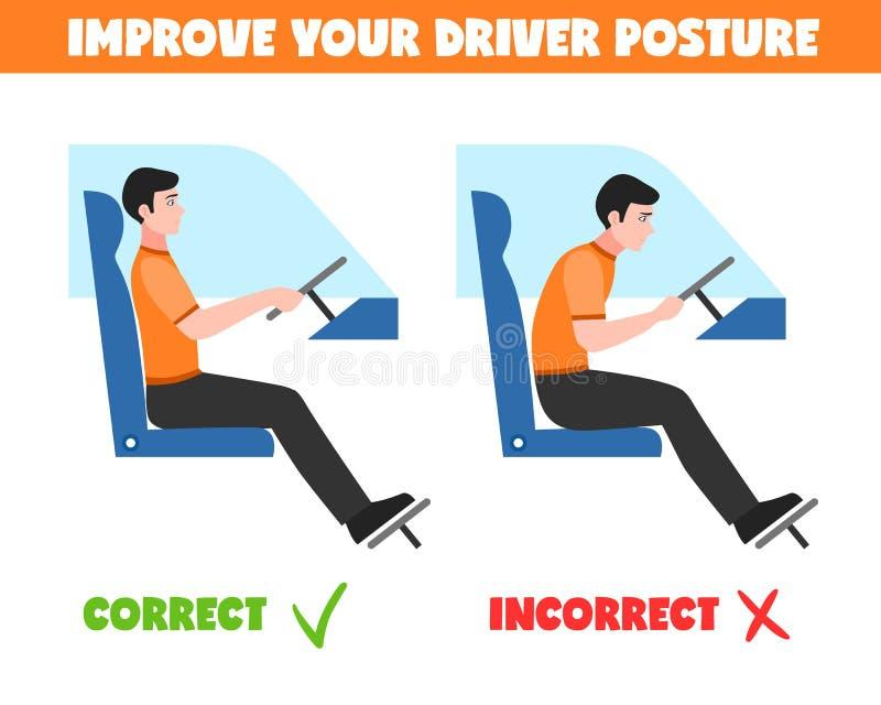 Posturas de la espina dorsal para el conductor Illustration ilustración del vector