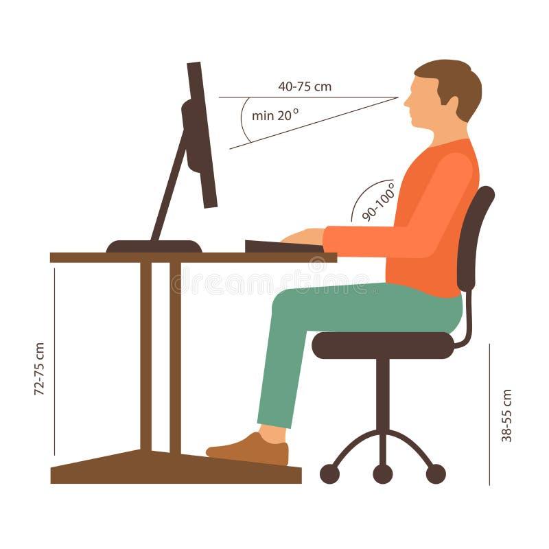 Posture correcte illustration stock