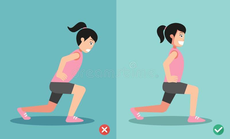 Posture fausse et bonne de mouvements brusques, vecteur illustration de vecteur