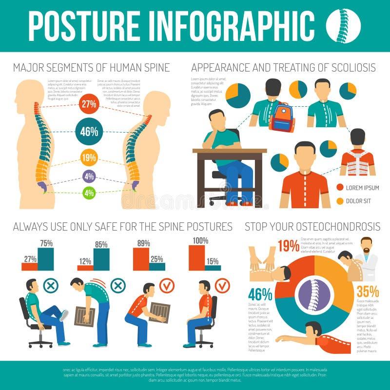 Postury Infographics układ ilustracja wektor