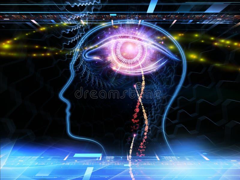 Potência da mente
