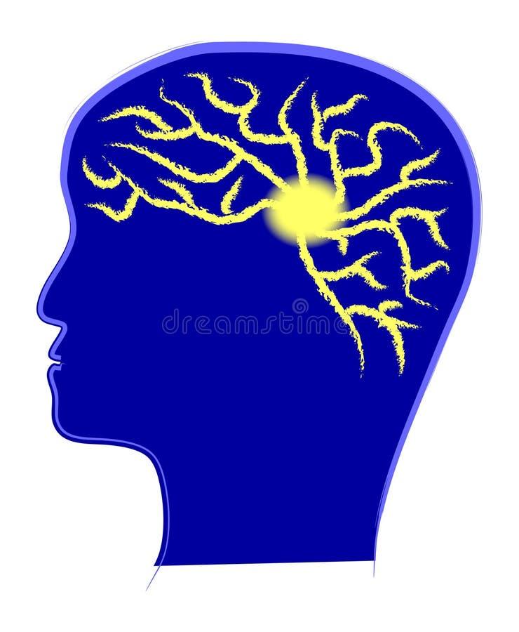 Potência de cérebro ilustração do vetor