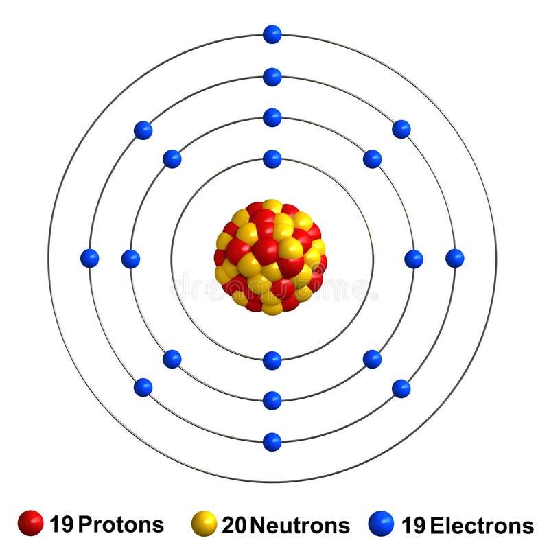 potassium royaltyfri illustrationer