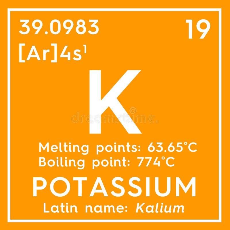 Potassium kalium alkali metals chemical element of mendeleevs download potassium kalium alkali metals chemical element of mendeleevs periodic table urtaz Images