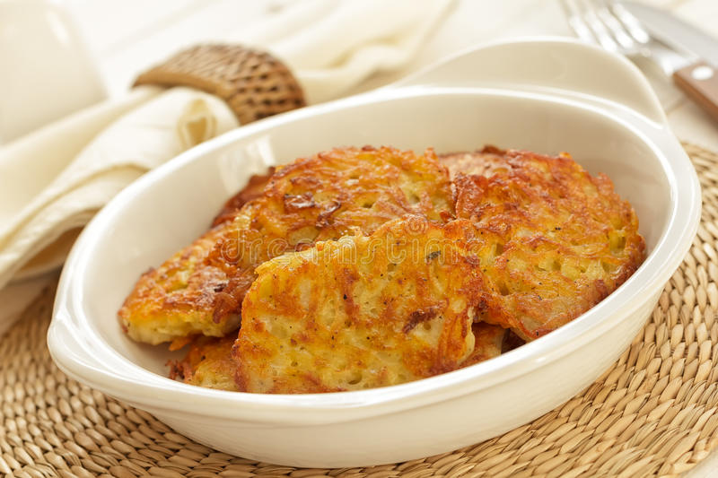 Download Potato pancakes stock photo. Image of breakfast, plate - 29547442
