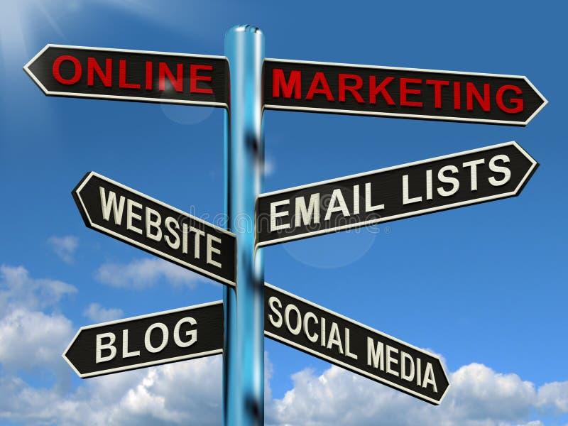 Poteau indicateur de marketing en ligne montrant à sites Web de blogs le media social illustration libre de droits