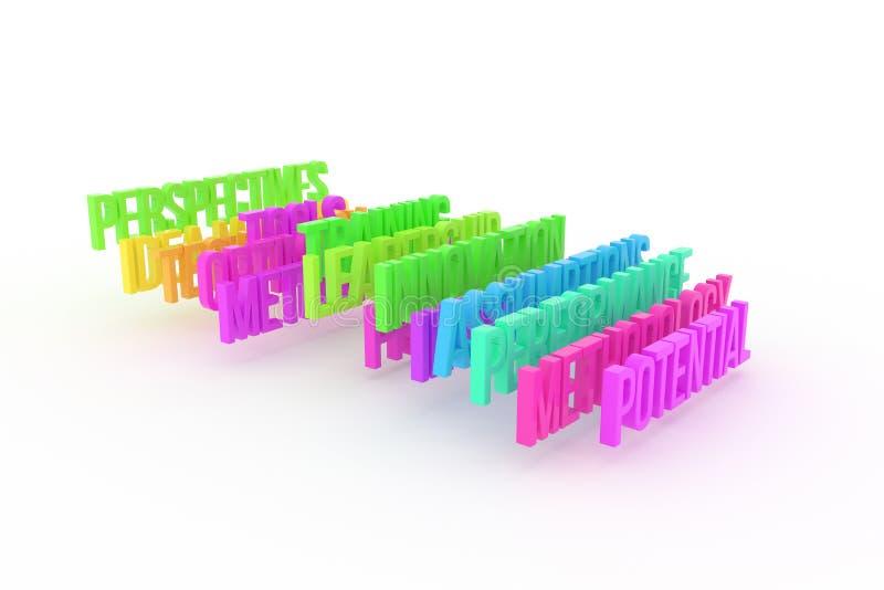 Potencjał, występ & metodologia, biznesowi konceptualni kolorowi 3D słowa Tekst, tło, tło & wiadomość, royalty ilustracja