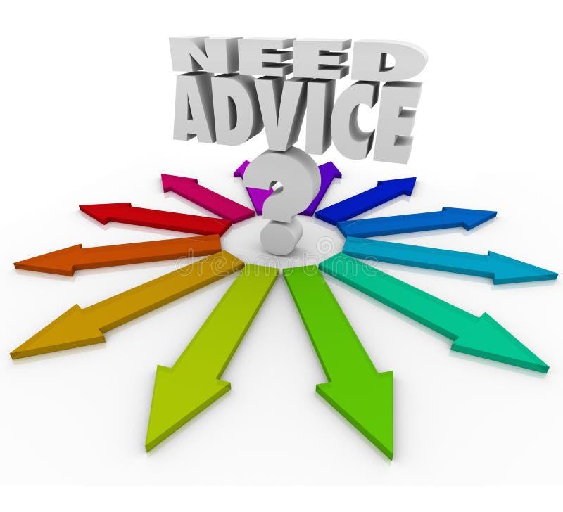 Potrzeby rada znaka zapytania strzała pomoc Wybiera ścieżkę ilustracja wektor