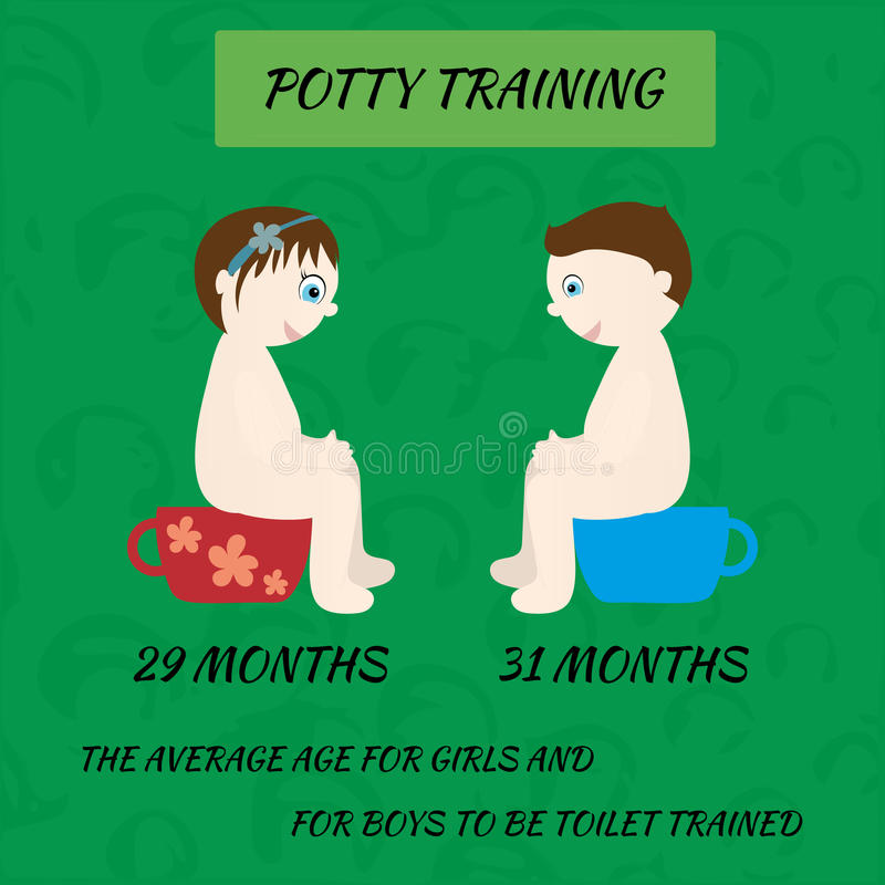 Potty Training Stock Illustrations – 274 Potty Training Stock  Illustrations, Vectors & Clipart - Dreamstime