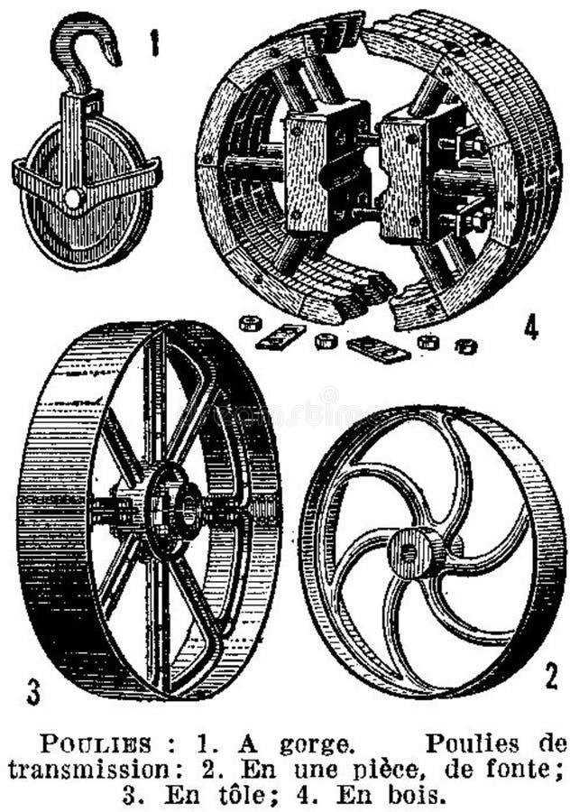 Poulies Free Public Domain Cc0 Image