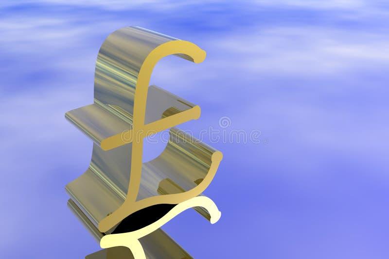 Pound vektor abbildung
