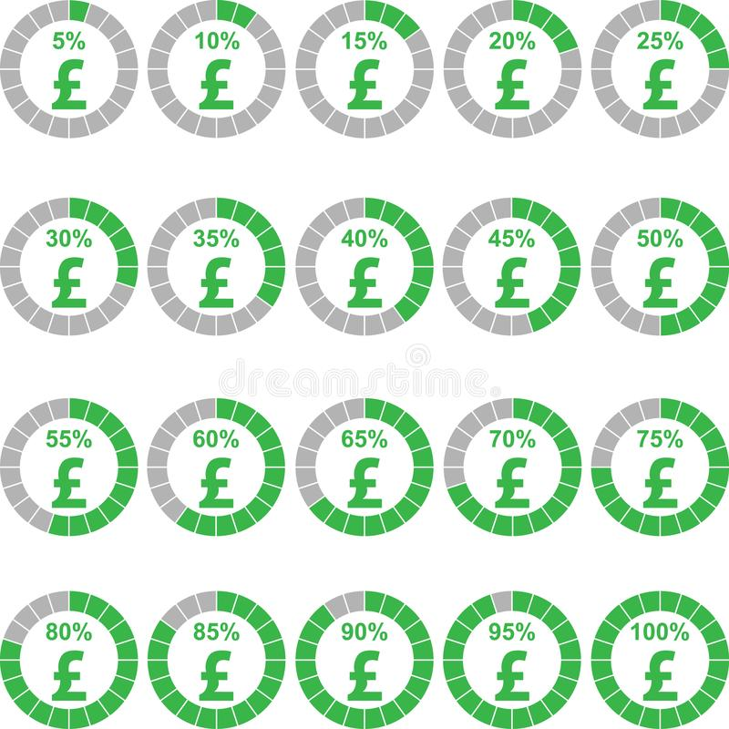 Pound Currency Percentage vector illustration
