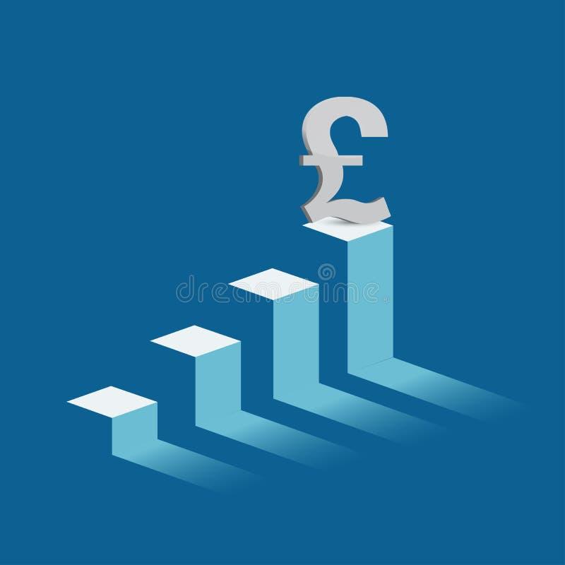 pound currency symbol on mountain peak. royalty free illustration