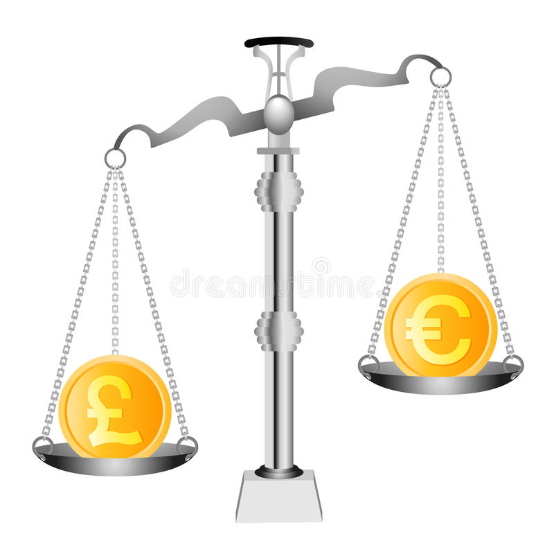 Pound And Euro On Scales Stock Images