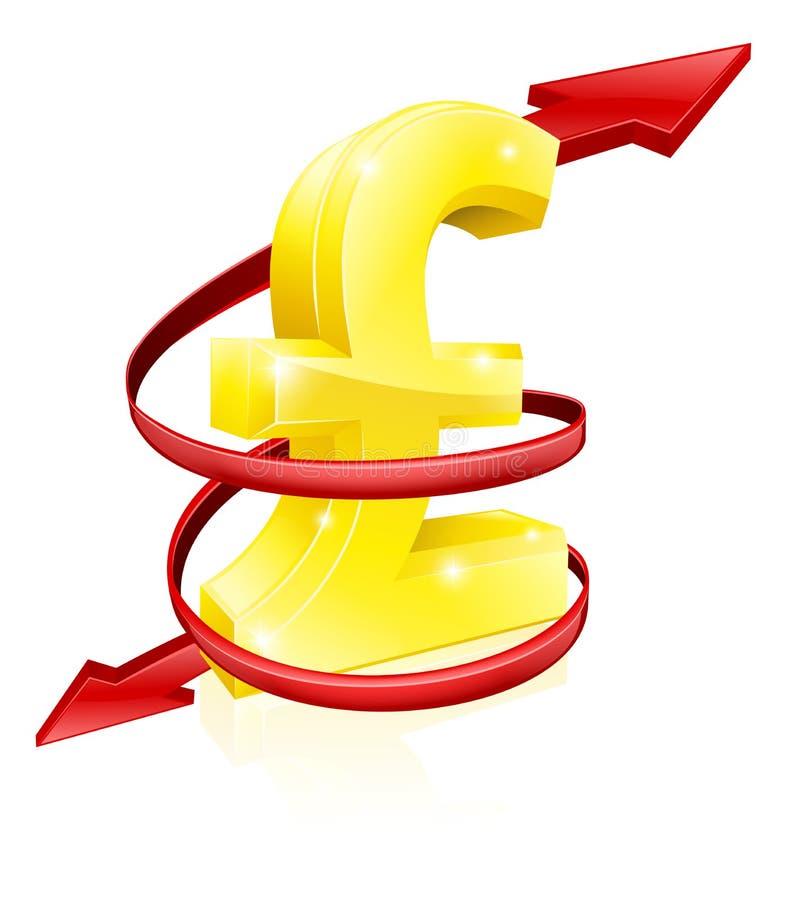Pound Exchange Rate Concept Stock Photos