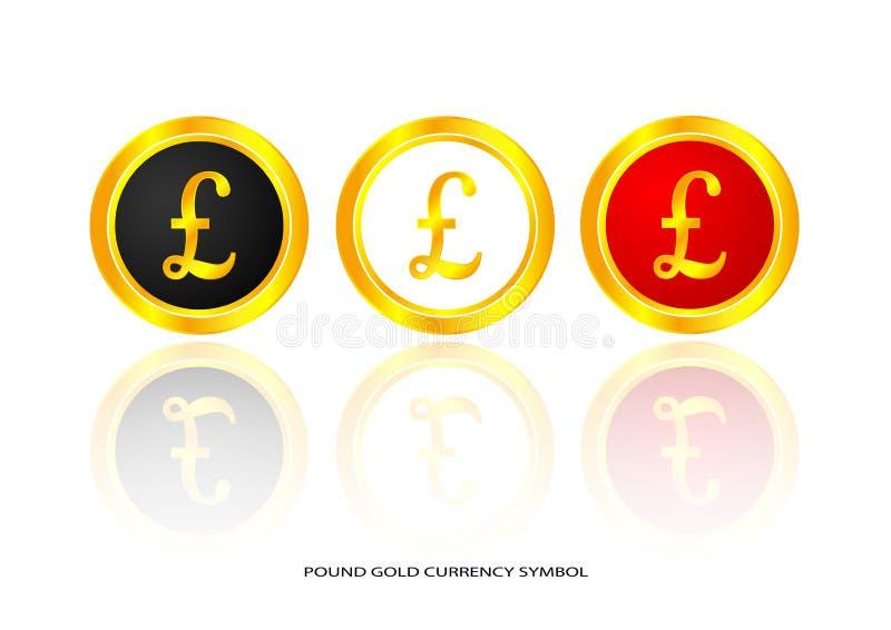 Pound Gold Symbol Stock Vector Illustration Of Design 98497509