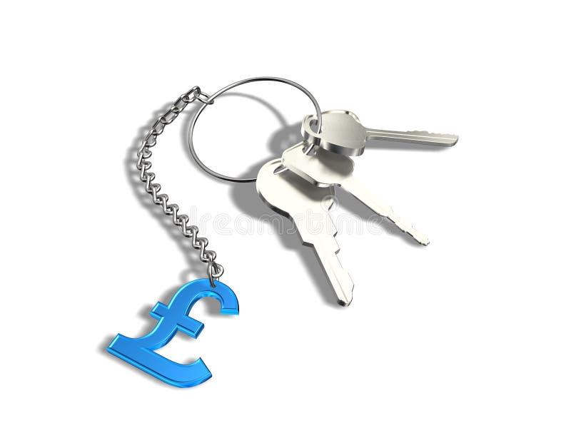 Pound_keys royalty free stock photography