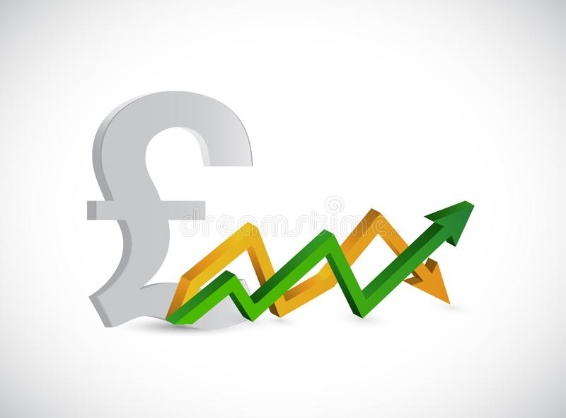 Pound profits. up and down arrow graph isolated royalty free illustration