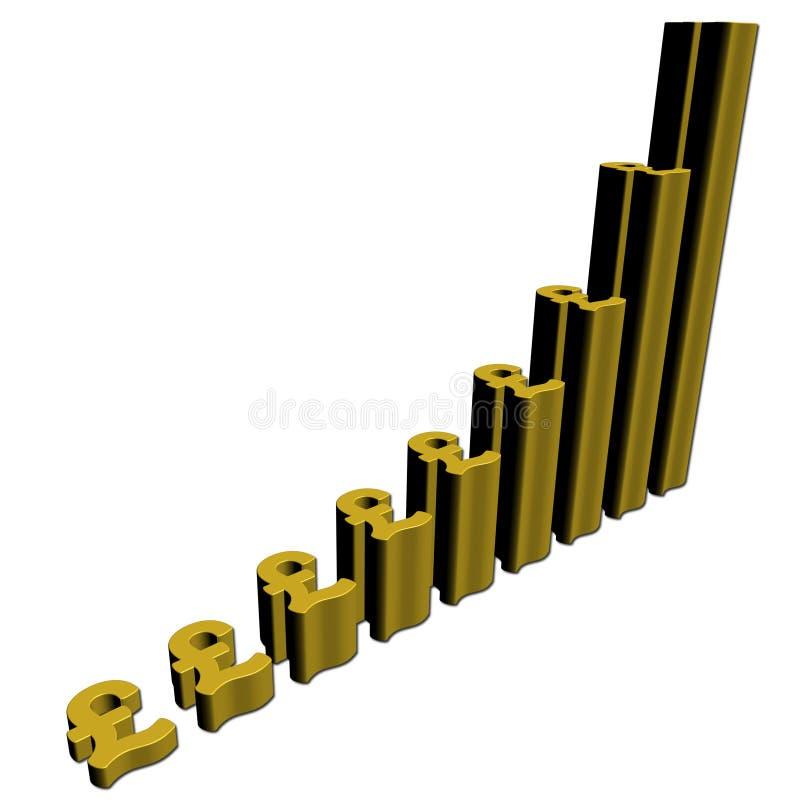 Download Pound Symbols Graph Illustration Stock Illustration - Image: 11201257
