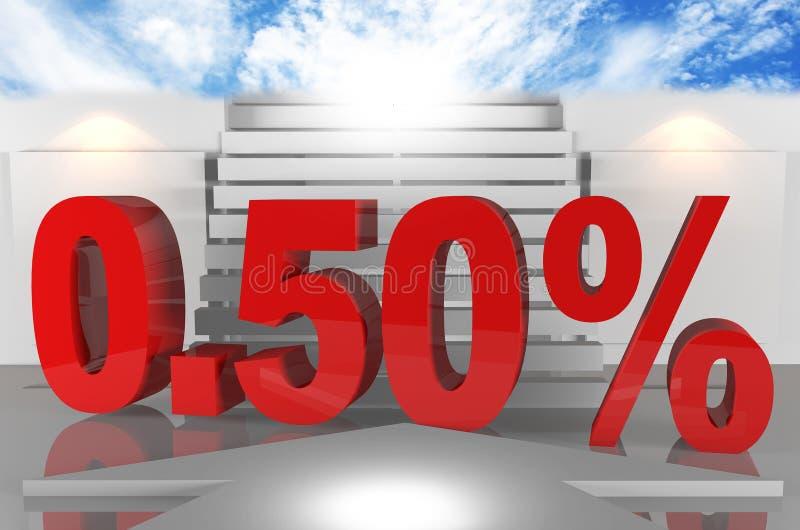 Pour cent au zéro absolu de taux d'intérêt cinquante illustration stock