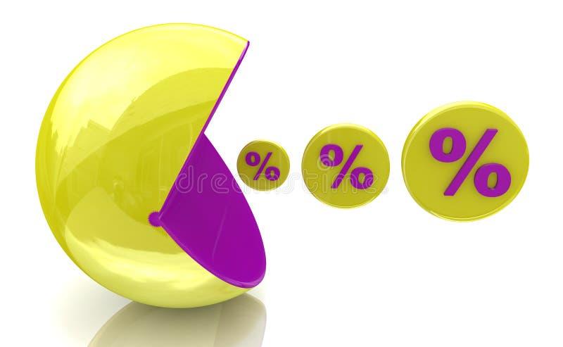 Pour cent d'augmentation illustration libre de droits