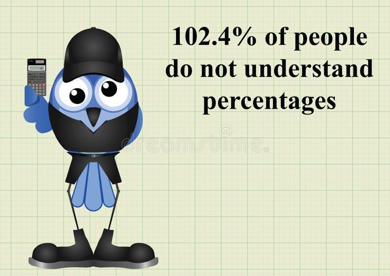 Pourcentages de compréhension illustration de vecteur