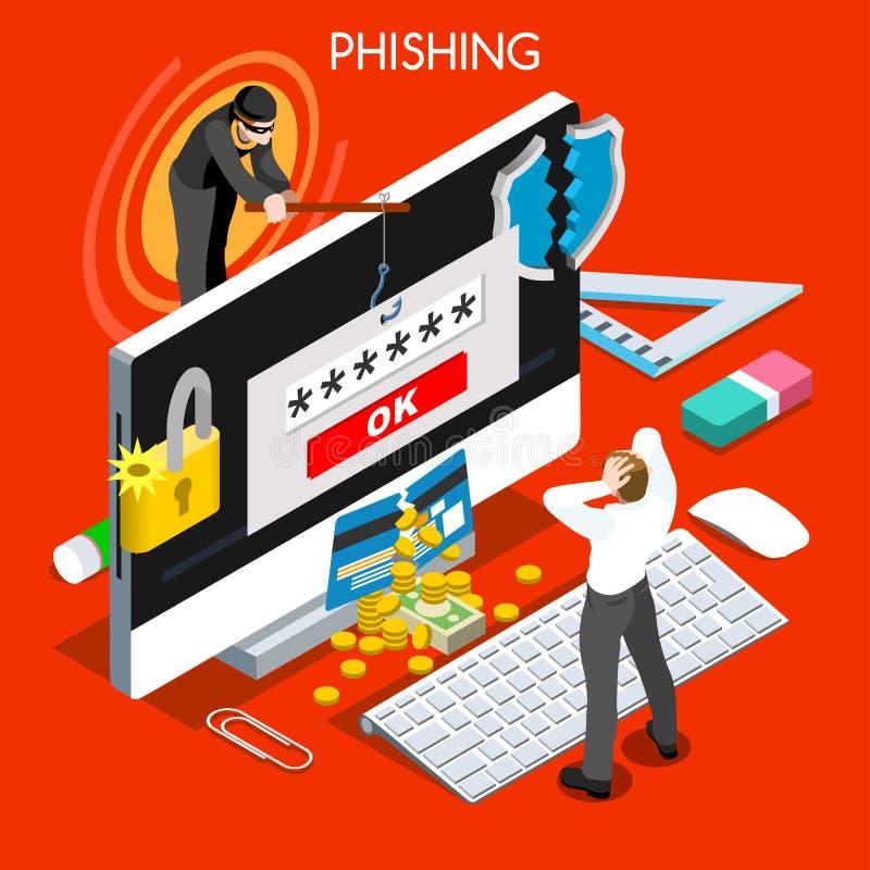 Povos isométricos lisos do conceito 3D de Phishing ilustração do vetor
