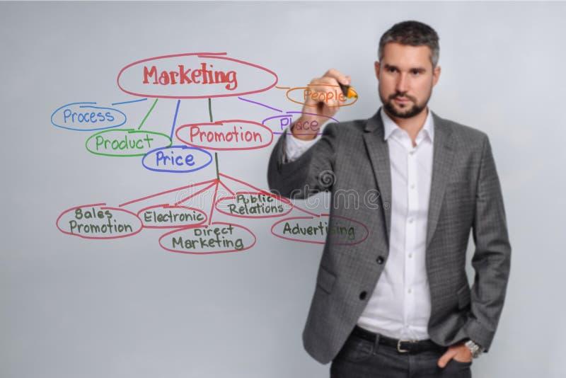Poważny CEO pisze na szklanej strategii rozwoju Biznesowego mężczyzna writing marketingowy pojęcie zdjęcia royalty free