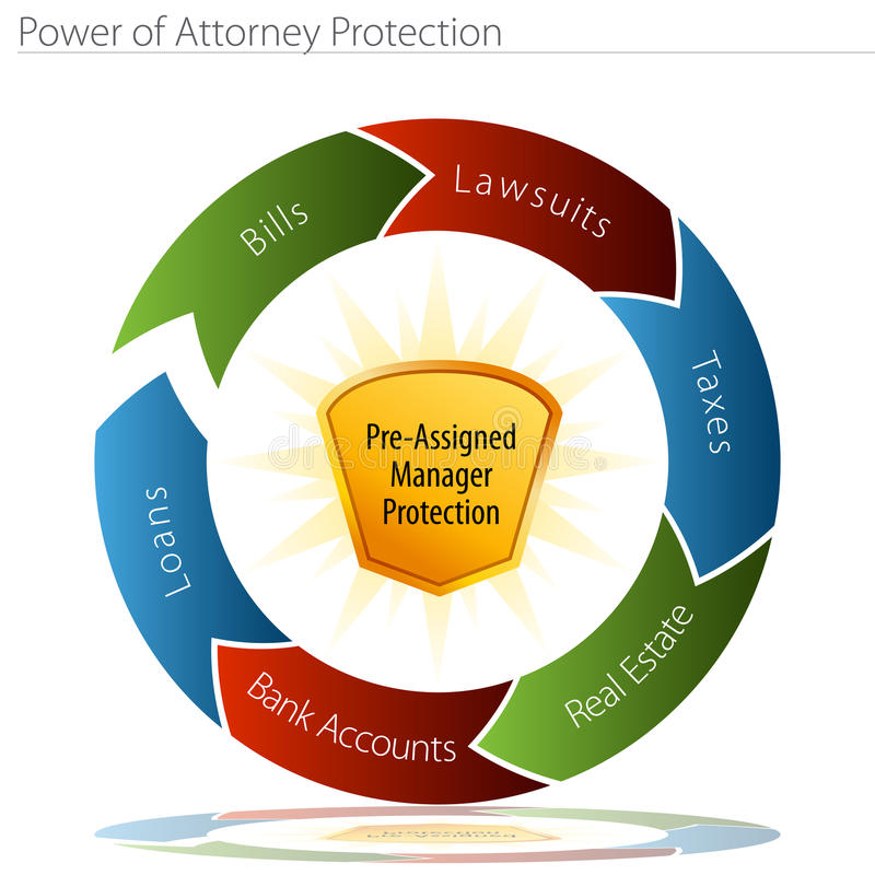 Download Power Of Attorney Protection Stock Vector - Image: 23483188