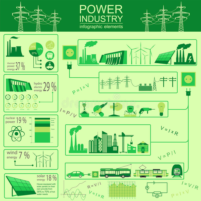 Power Energy Industry Infographic, Electric Systems, Set Element ...