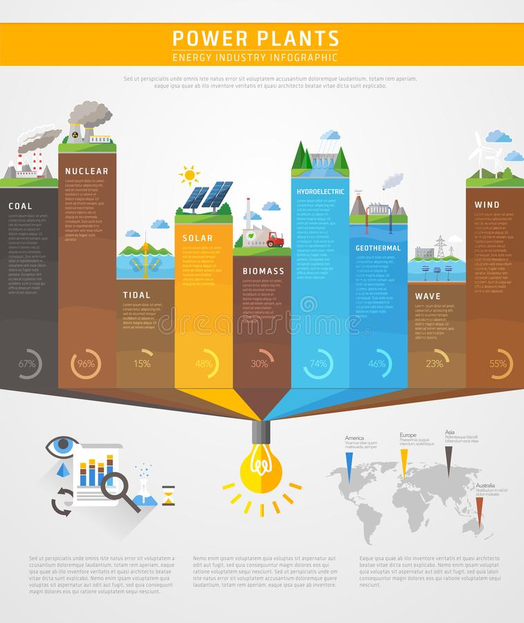 Power plants infographics concept, vector education poster royalty free illustration