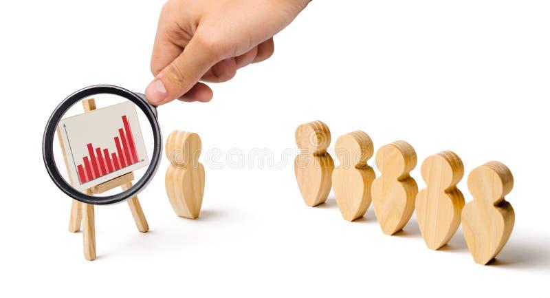 Powiększać - szkło jest przyglądający statystyki wykres Drewniane postacie ludzie stojaka w formacji i słuchają ich lider zdjęcia stock