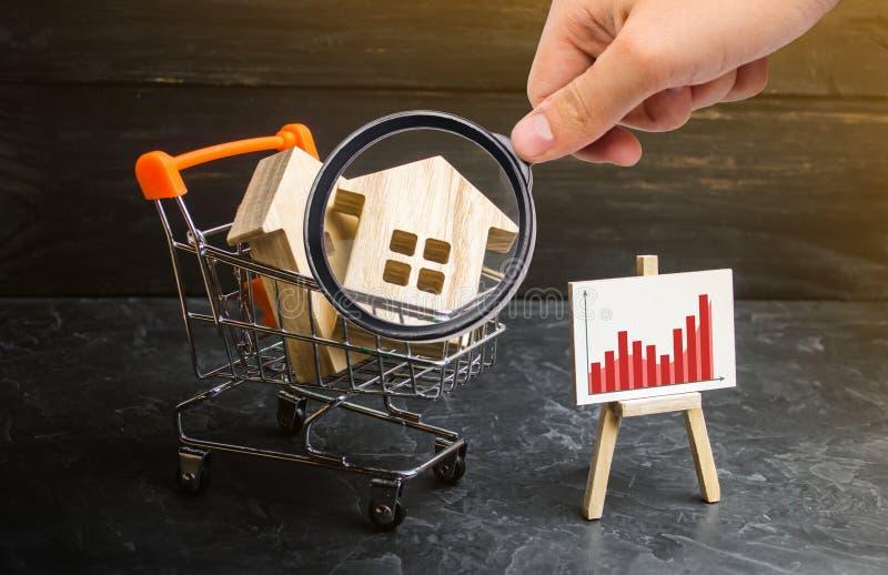 Powiększać - szkło jest przyglądający supermarketa tramwaj z domami i stojak z wykresem statystyki Rosnący popyt obrazy stock