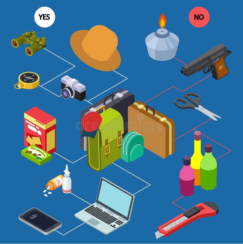 Pozwolić i zabraniać rzeczy w podręcznym bagażowym wektorowym isometric pojęciu ilustracja wektor