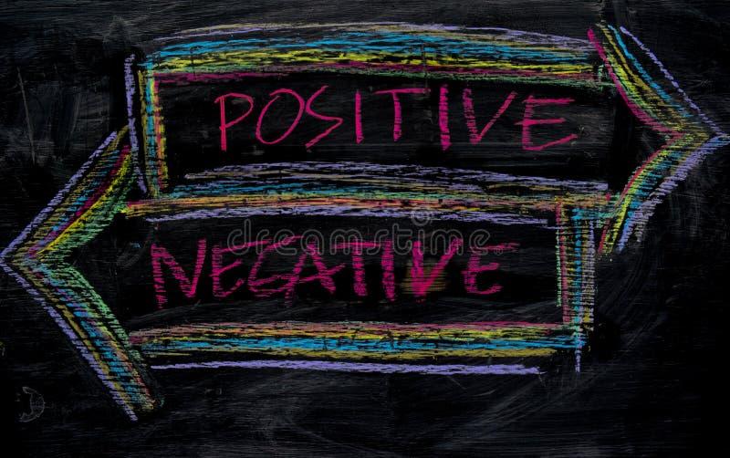 Pozytyw lub negatyw pisać z kolor kredy pojęciem na blackboard obrazy stock