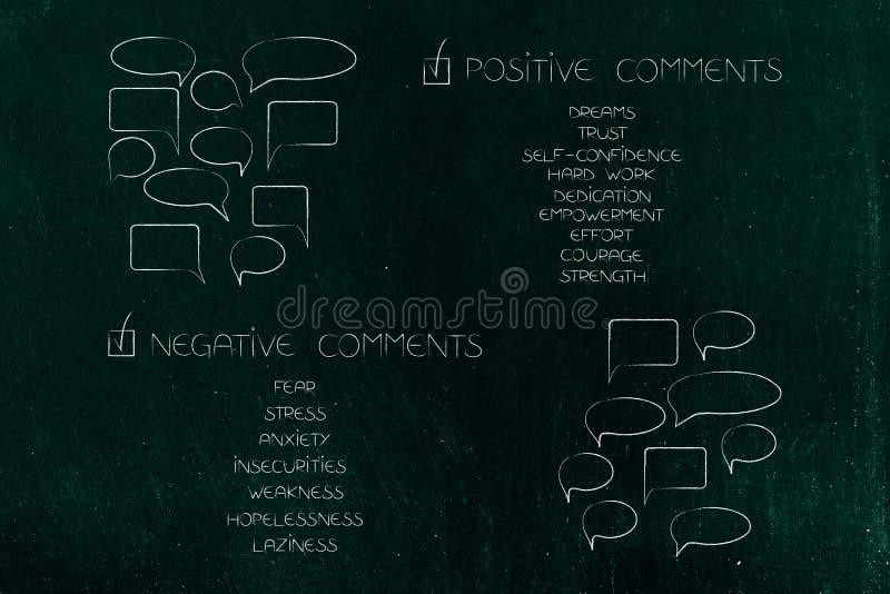 Pozytywni i negatywni komentarze z ilustracji