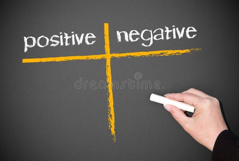Pozytywny i negatywny cenienie zdjęcia royalty free