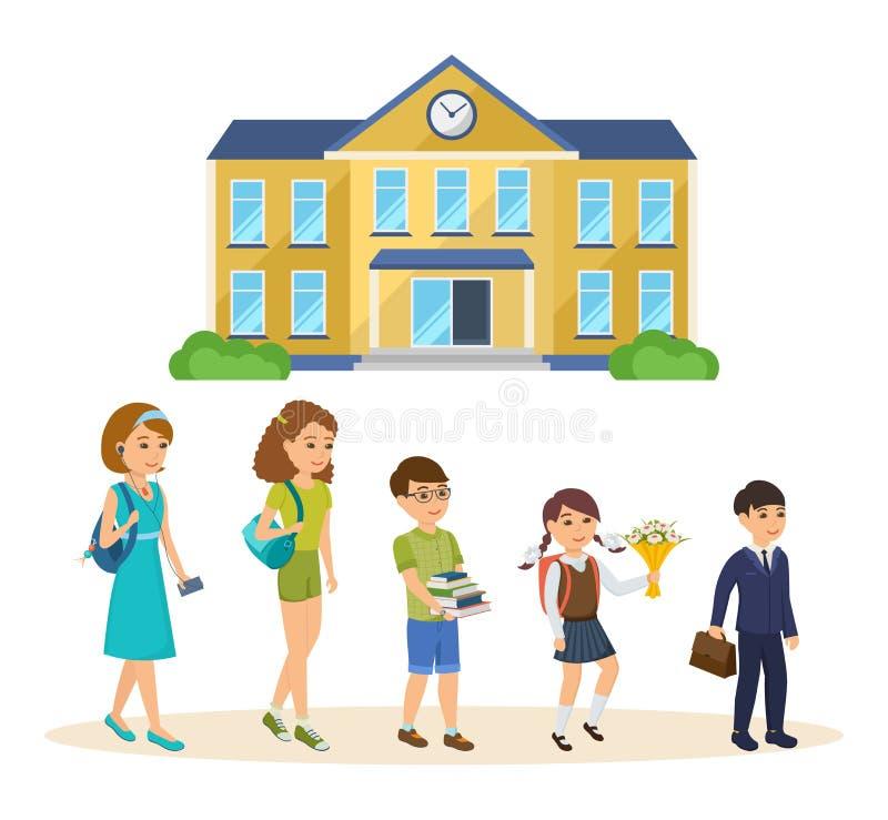 Prédio da escola, escola da jarda, classes dos estudantes e formação indo ilustração royalty free