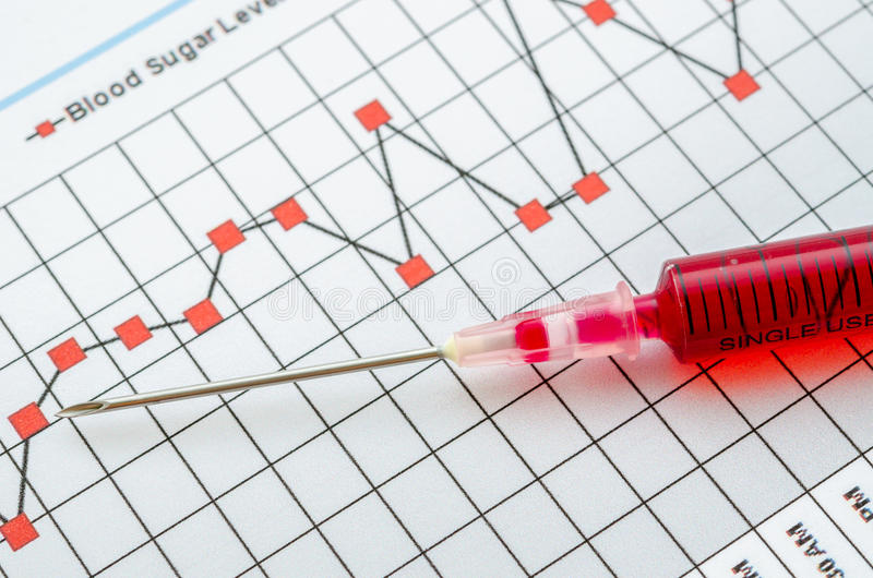 Prélevez le sang pour examiner l'essai diabétique dans la seringue photos libres de droits