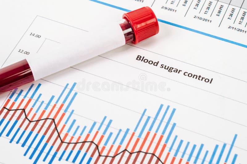 Prélevez le sang pour examiner l'essai diabétique dans le tube de sang photo stock