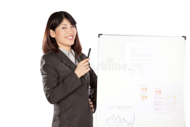 Présentation d'And Businessman Giving de femme d'affaires photos stock