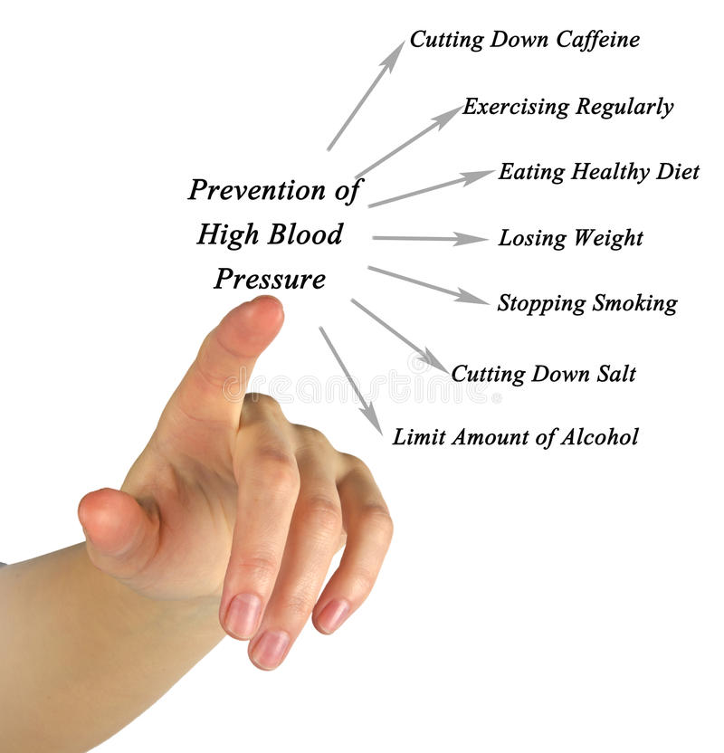 Prévention d'hypertension photo stock