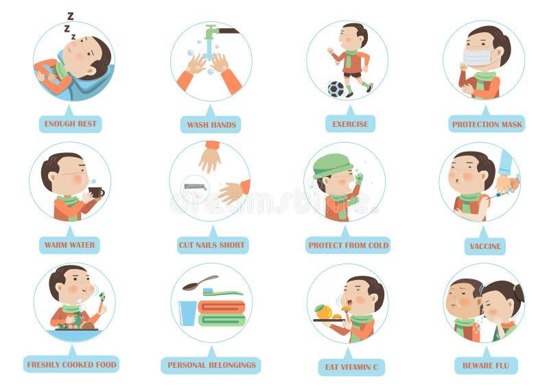 Prévention de grippe d'enfant illustration stock