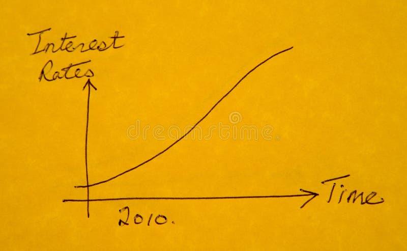 Prévision de taux d'intérêt. images stock