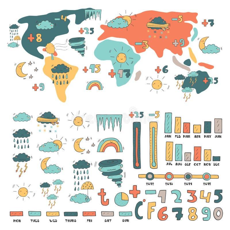 Prévisions météorologiques tirées par la main mignonnes de griffonnage infographic illustration libre de droits