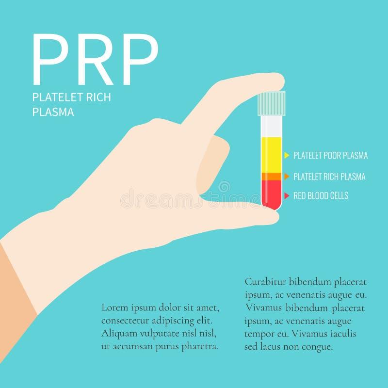 Próbna tubka z PRP royalty ilustracja