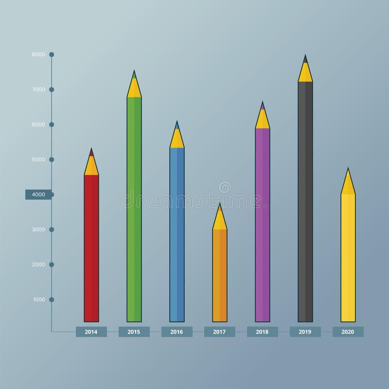 Prętowej mapy ołówek ilustracja wektor